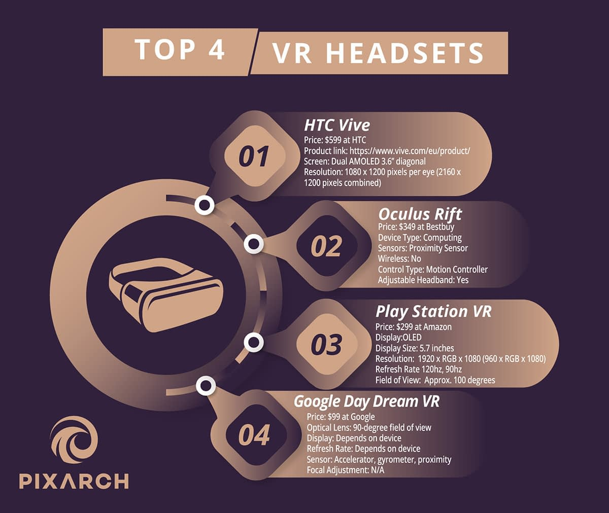 top 4 vr headsets